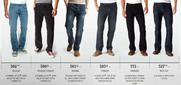 модели джинсов Levis для европейского рынка